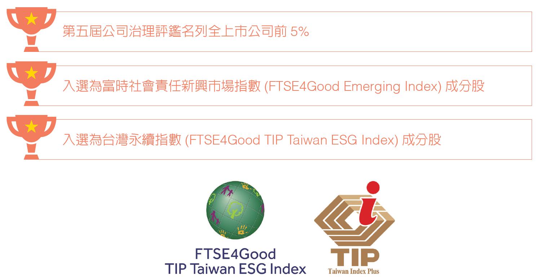 永續治理華南評鑑為第五屆前五名,入選新興市場指數與入選台灣永續成分股董事會目前有19 位董事,由金融業、產業界及學者組成,並定期調整